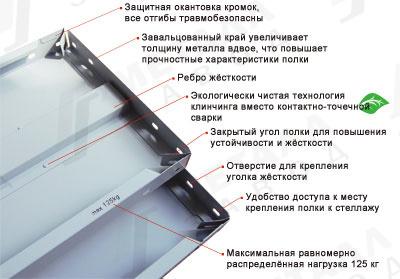 Полка СТФ 700x500 2