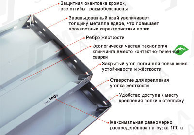 Полка СТФЛ 1000x500 2